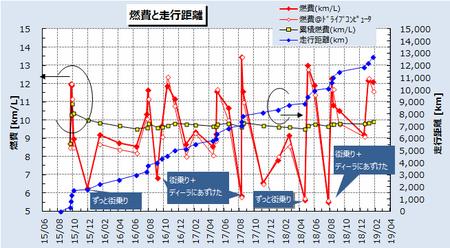 Fuelcsmpt_trend